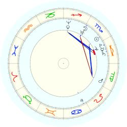 Amanda Beard - natal chart (noon, no houses)
