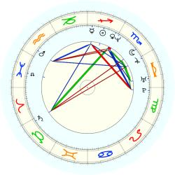 Elmore Spencer - natal chart (noon, no houses)