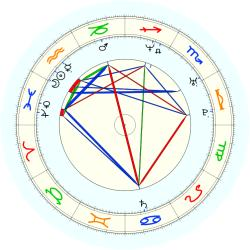 Jacque Vaughn - natal chart (noon, no houses)