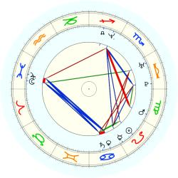 Alvin Williams - natal chart (noon, no houses)