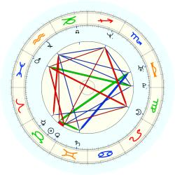 Jerome Williams - natal chart (noon, no houses)