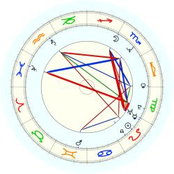 John (1962) Williams - natal chart (noon, no houses)