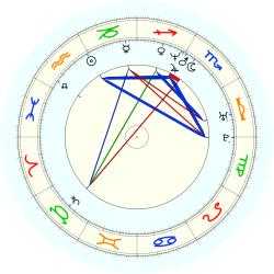 Doug Edwards - natal chart (noon, no houses)