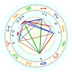 Adonal Foyle - natal chart (noon, no houses)