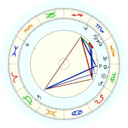Shane Heal - natal chart (noon, no houses)