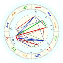 Stephen Jackson - natal chart (noon, no houses)