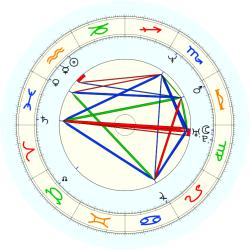 Stacey King - natal chart (noon, no houses)