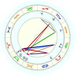 Tracy McGrady - natal chart (noon, no houses)