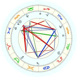 Steve Nash - natal chart (noon, no houses)