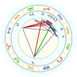 Ray Owes - natal chart (noon, no houses)