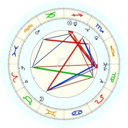 Eldridge Recasner - natal chart (noon, no houses)