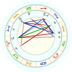 Malik Sealy - natal chart (noon, no houses)