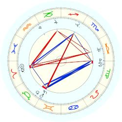 Michael (1972) Smith - natal chart (noon, no houses)