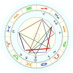 Felix Heredia - natal chart (noon, no houses)