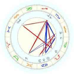 Charles Johnson - natal chart (noon, no houses)