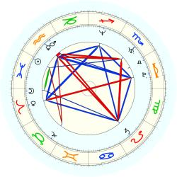 Stephon Marbury - natal chart (noon, no houses)