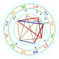 Robert Damron - natal chart (noon, no houses)