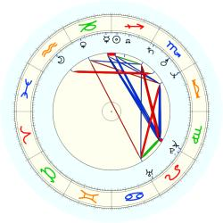 Ted Musgrave - natal chart (noon, no houses)