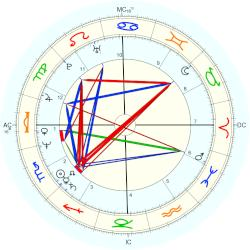 Warren Moon - natal chart (Placidus)