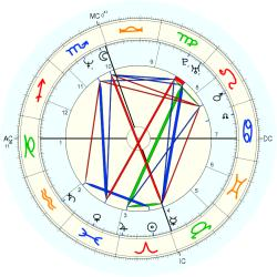 Birth Unusual 38918 - natal chart (Placidus)