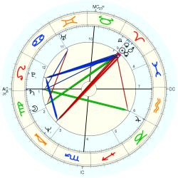 Birth Unusual 38919 - natal chart (Placidus)