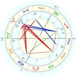 Prince of the Netherlands Floris - natal chart (Placidus)