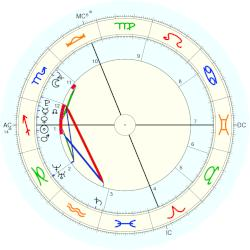 Accident: Aircraft Explosion - natal chart (Placidus)
