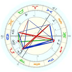 Lady Frances Grey - natal chart (Placidus)