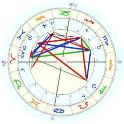 Birth Unusual 39251 - natal chart (Placidus)