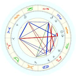 King of England Henry III - natal chart (noon, no houses)