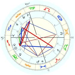 Wilfried Forgues - natal chart (Placidus)