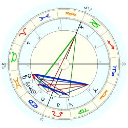 Mark Erick Johnson - natal chart (Placidus)