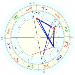 Space: First step on Moon - natal chart (Placidus)