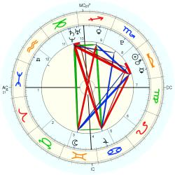 Nature: Earthquake Calif 39614 - natal chart (Placidus)