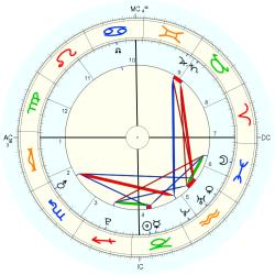 Holland Accident: Fire - natal chart (Placidus)