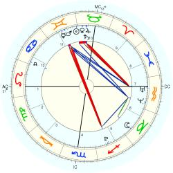Atlantic City Accident: Plane - natal chart (Placidus)