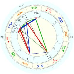 Prince of Belgium Laurent - natal chart (Placidus)