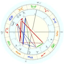 Prince of Venice and Piedmont Emanuele Filiberto - natal chart (Placidus)