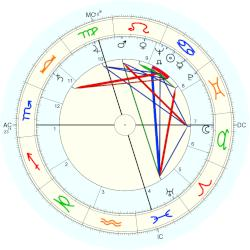 King of France Louis XI - natal chart (Placidus)