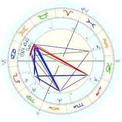King of France Louis XII - natal chart (Placidus)