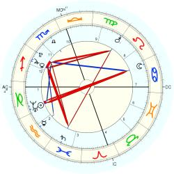Nature: Earthquake Japan 40303 - natal chart (Placidus)