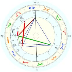 King of Romania Michael - natal chart (Placidus)