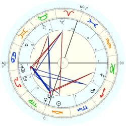 Accident: Chicago Fire - natal chart (Placidus)