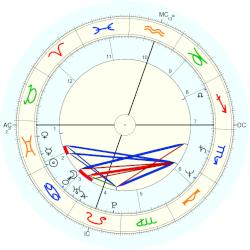 Leigh McCloskey - natal chart (Placidus)