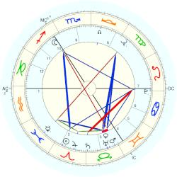 Tony Barber - natal chart (Placidus)