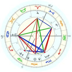Nature: Dam broke - natal chart (Placidus)