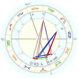Chuck norris birth date in Perth