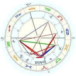 Sandra Day O'Connor - natal chart (Placidus)