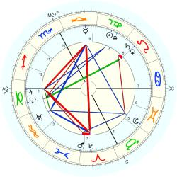 Frederic Mistral - natal chart (Placidus)