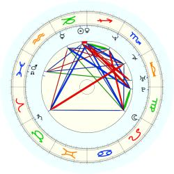 Lines Torwald - natal chart (noon, no houses)